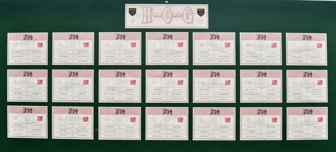 HOG-ScoreBoard-2013-DSC_0363-660x300