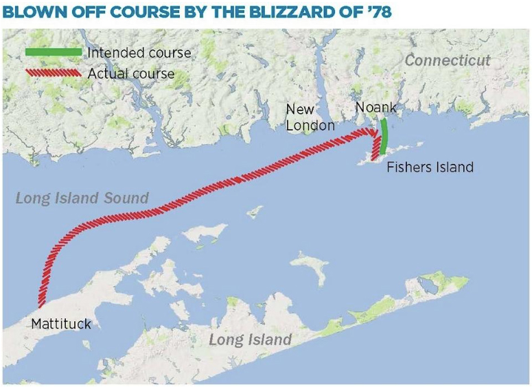 Fishers Island Course Map